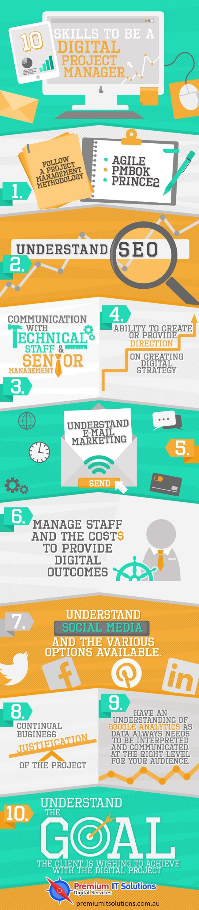 digital project manager yetenekleri