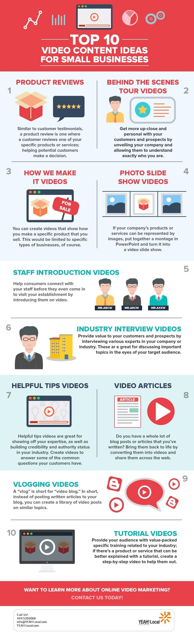 küçük işletmeler için video pazarlaması
