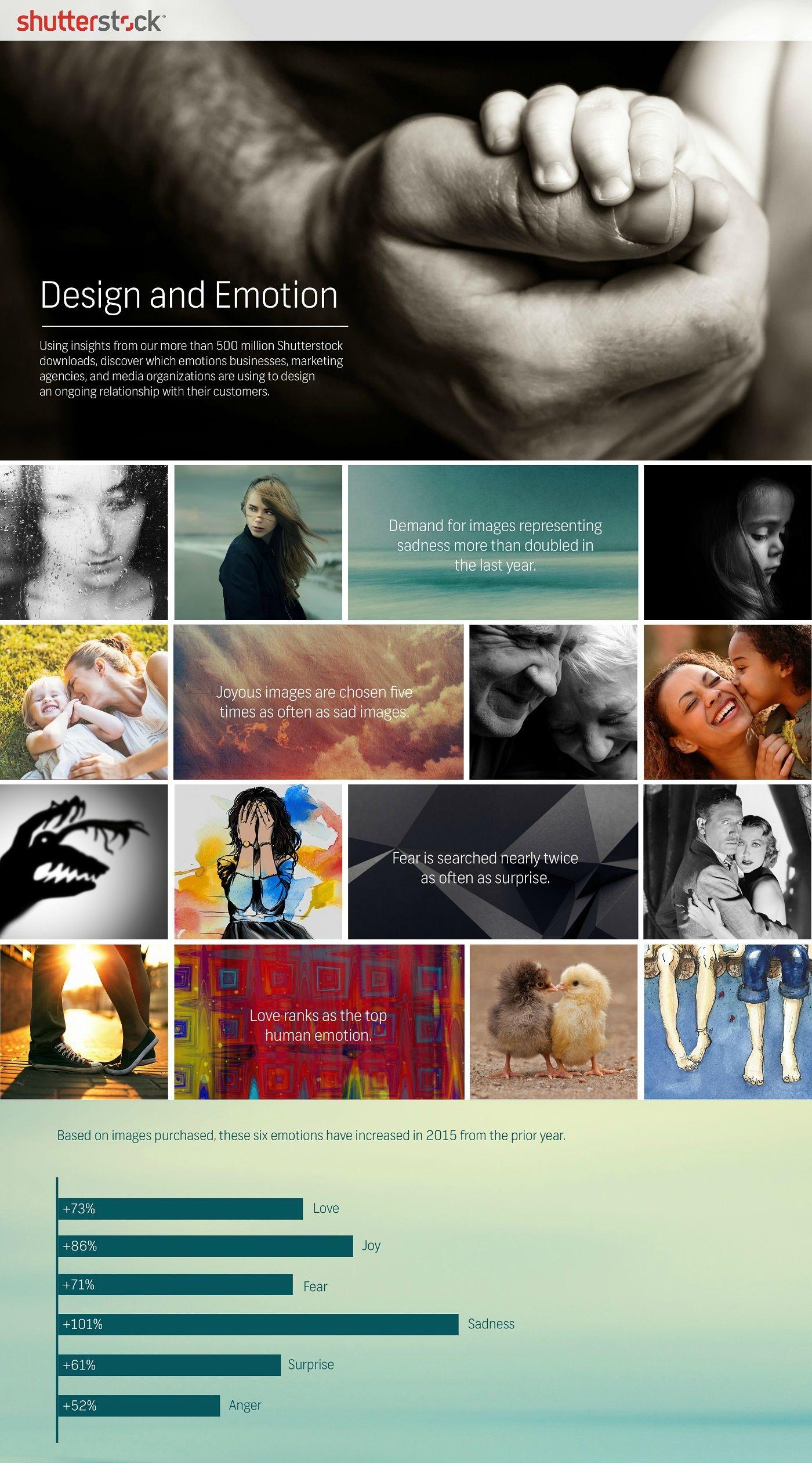 müşteri deneyimi duygu tasarımı shutterstock infografik
