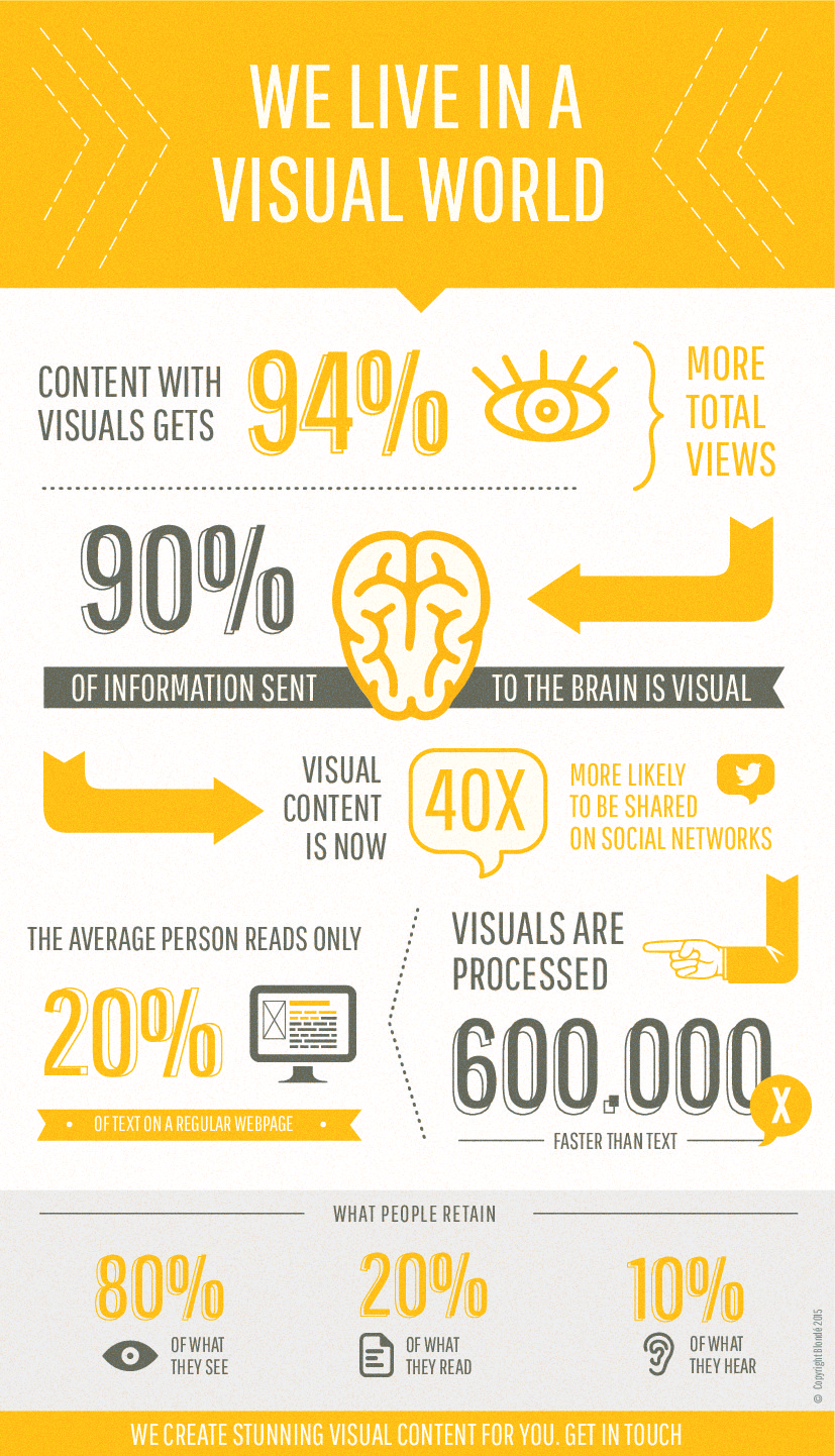 görsel pazarlama blonde infografik