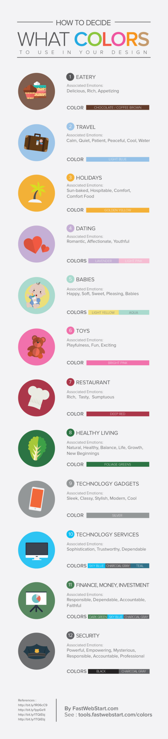 web sitesi tasarımında renklerin kullanımı infografik